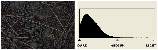 under-exposed histogram